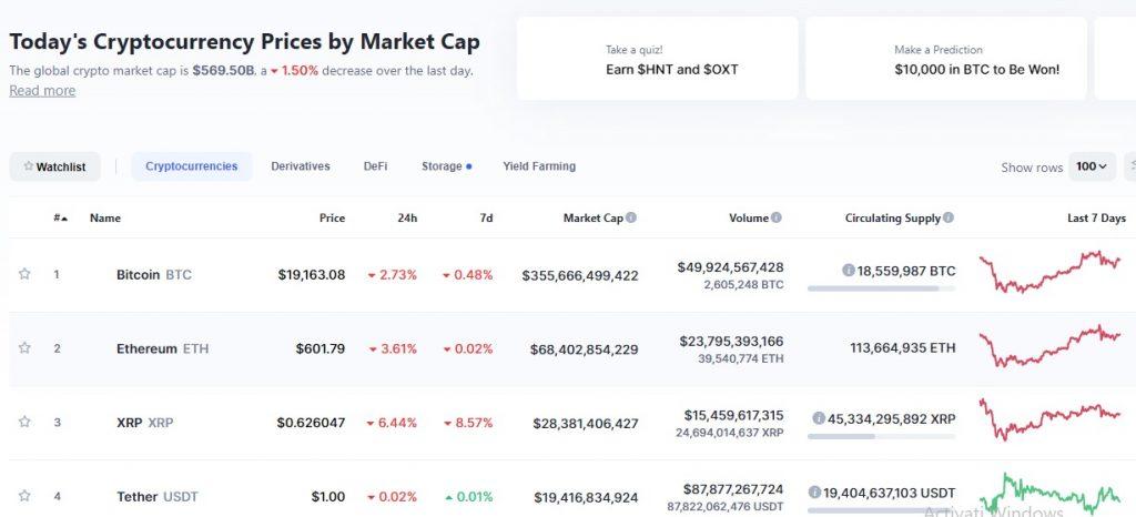 piața de piață a istoriei bitcoin