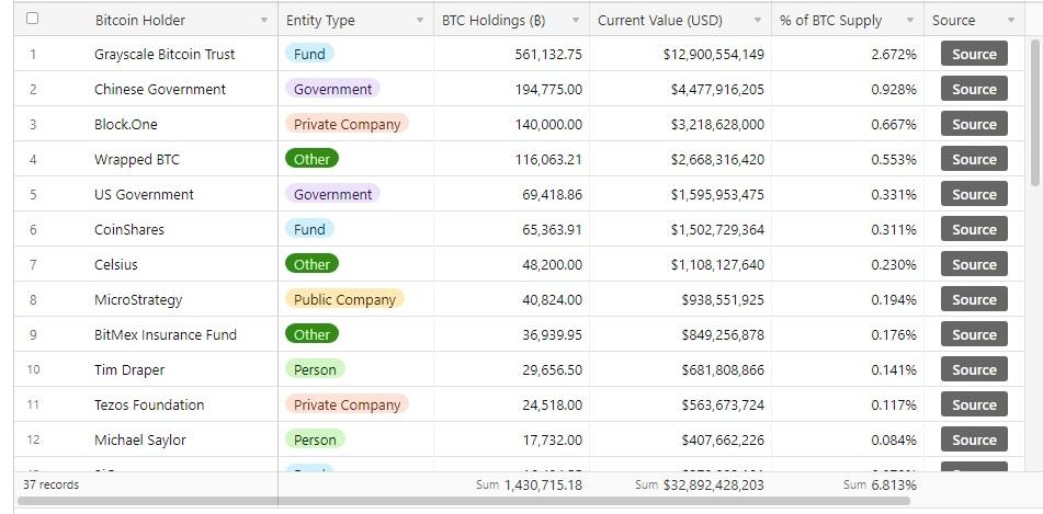 bitcoin companii au fost comercializate public