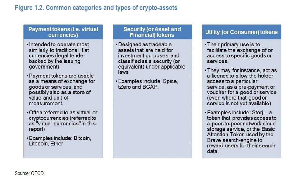 bitcoin reglementarea abuzului de piață)