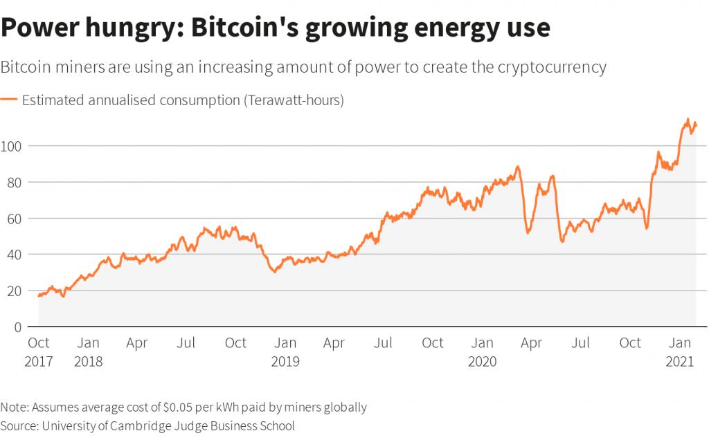 stocuri pentru a investi în bitcoin