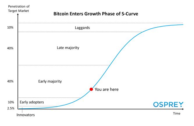 denumire de numerar bitcoin în comerțul electronic marile companii care investesc în cripto